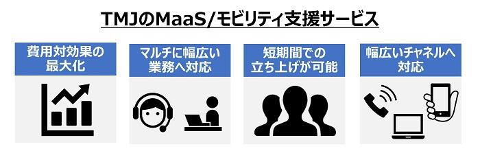 3.TMJのMaaS/モビリティ支援サービス