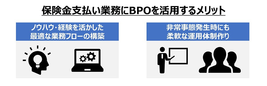 保険金支払い業務にBPOを活用するメリット