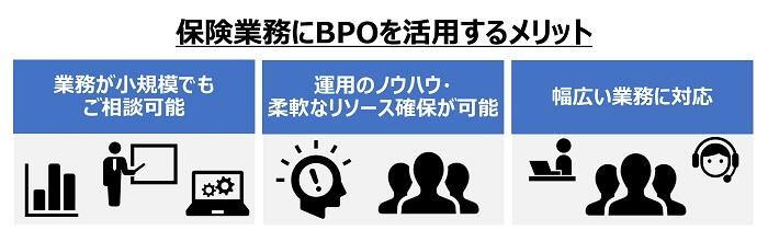 保険業務にBPOを活用するメリット